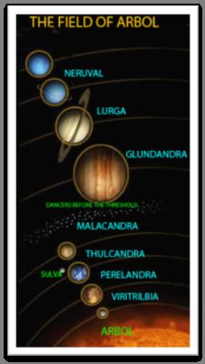 Space Trilogy - C S Lewis  - NASA